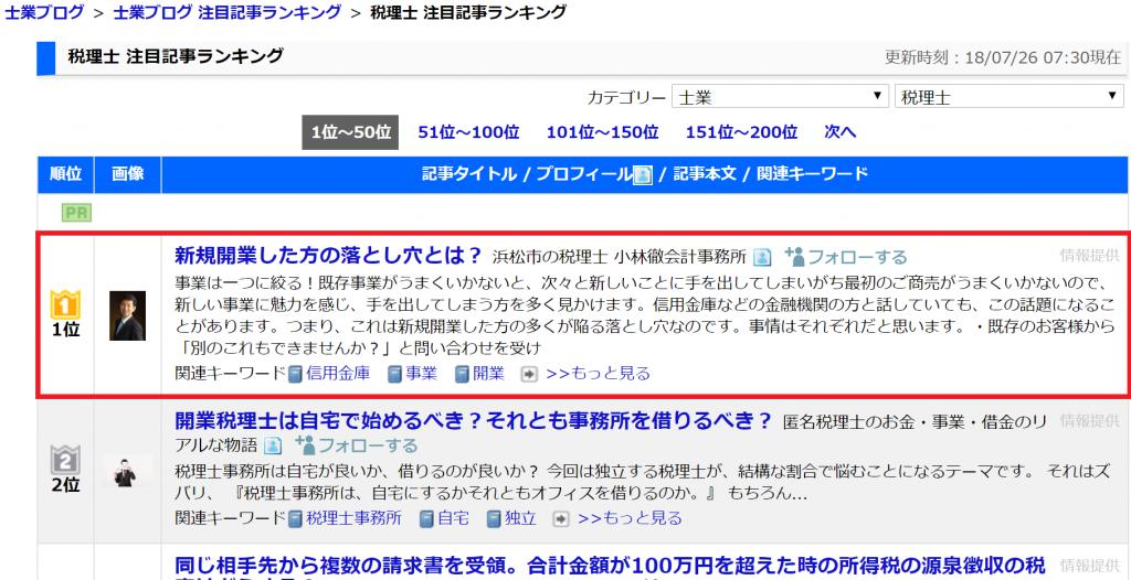 にほんブログ村でのランキング1位